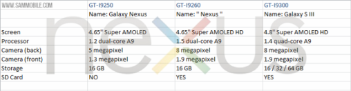 New Nexus Smartphone _ Technical Specs